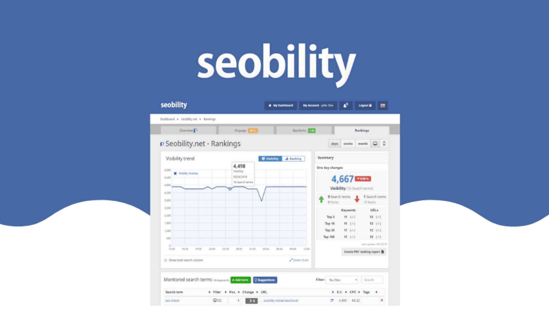 Seobility Lifetime Deal