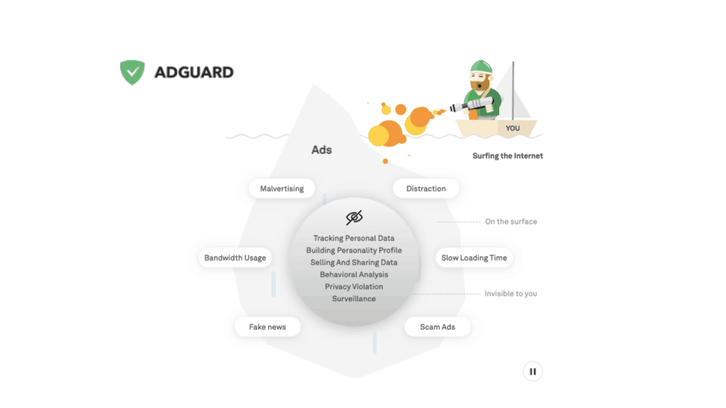 adguard lifetime deal grabltd