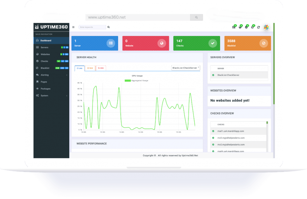 Uptime360 | Versatile Monitoring System 2