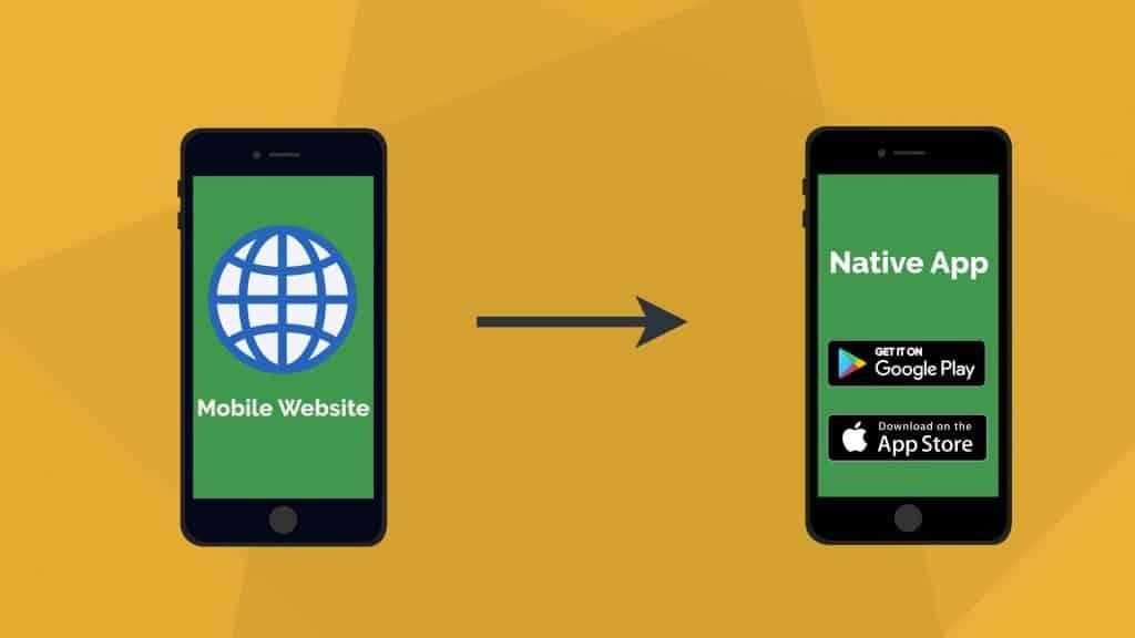 AppTart | Convert Your Website To An App 2