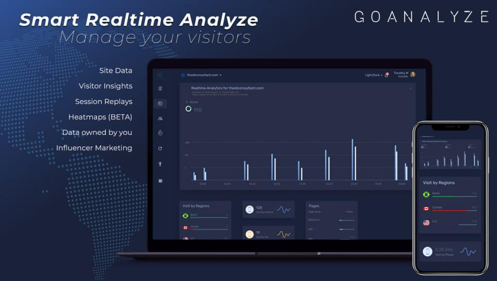 GoAnalyze | All-in-One Analytics Platform 1