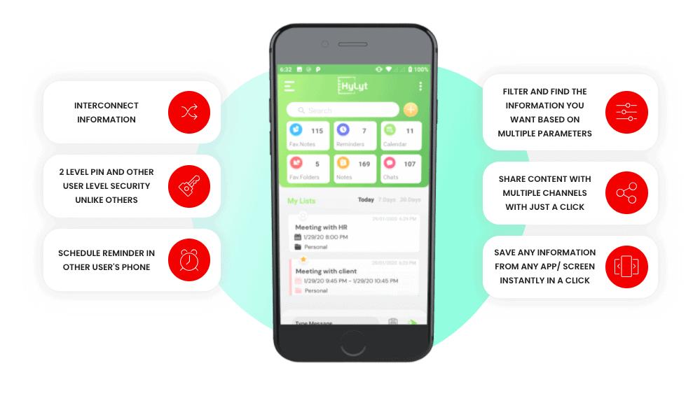 HyLyt | Information Management & Collaboration Platform 3