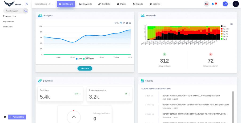 SEOwl | Modern SEO Analytics & Monitoring 2
