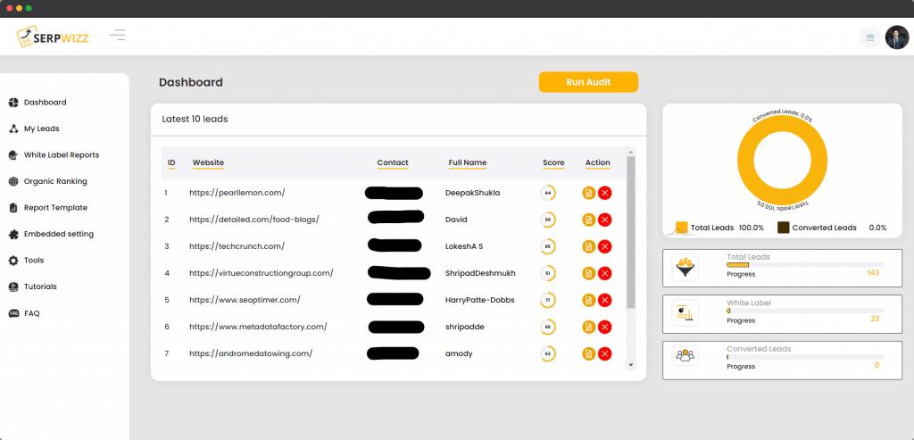 Serpwizz   A White Label SEO Audit Tool 2