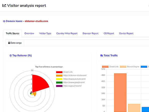 Soenify   SEO Tools & Visitor Analytics 2