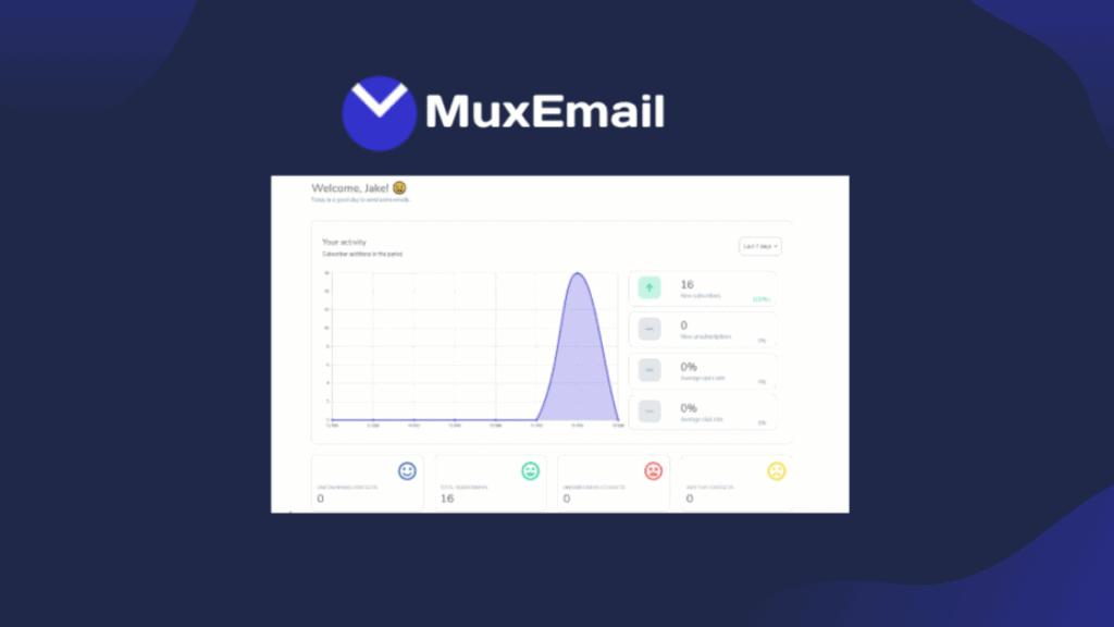 MuxEmail | Unlimited Email Marketing Made Easy 2