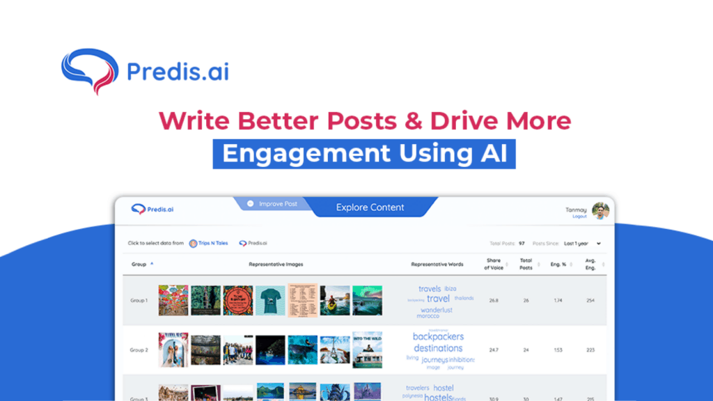 Predis | Write Better Posts Using AI 1
