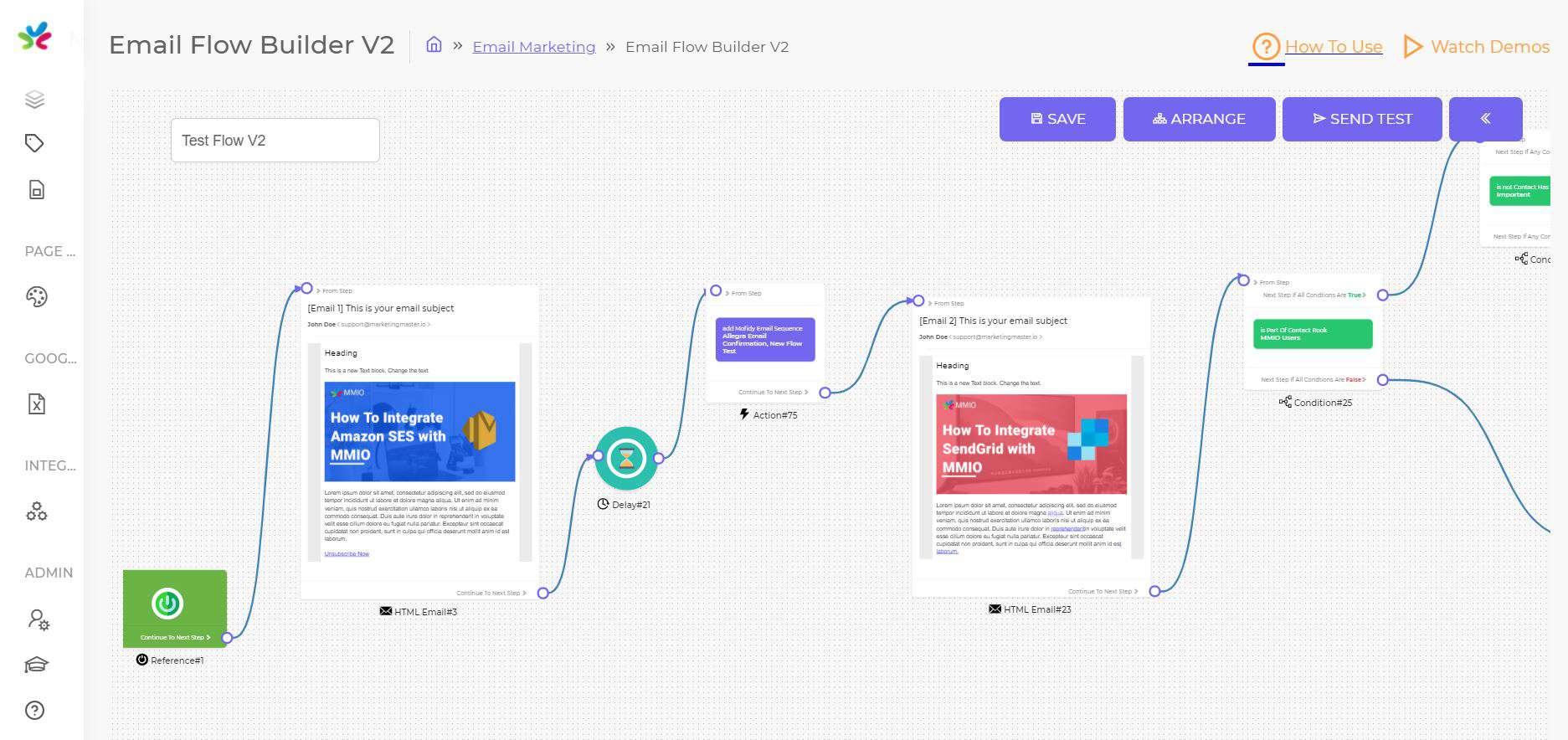 Marketing Master   All-in-one Omnichannel Marketing Platform 2