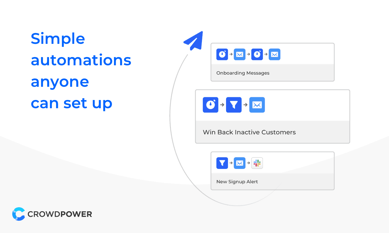 CrowdPower | Automated User Engagement for SaaS 2