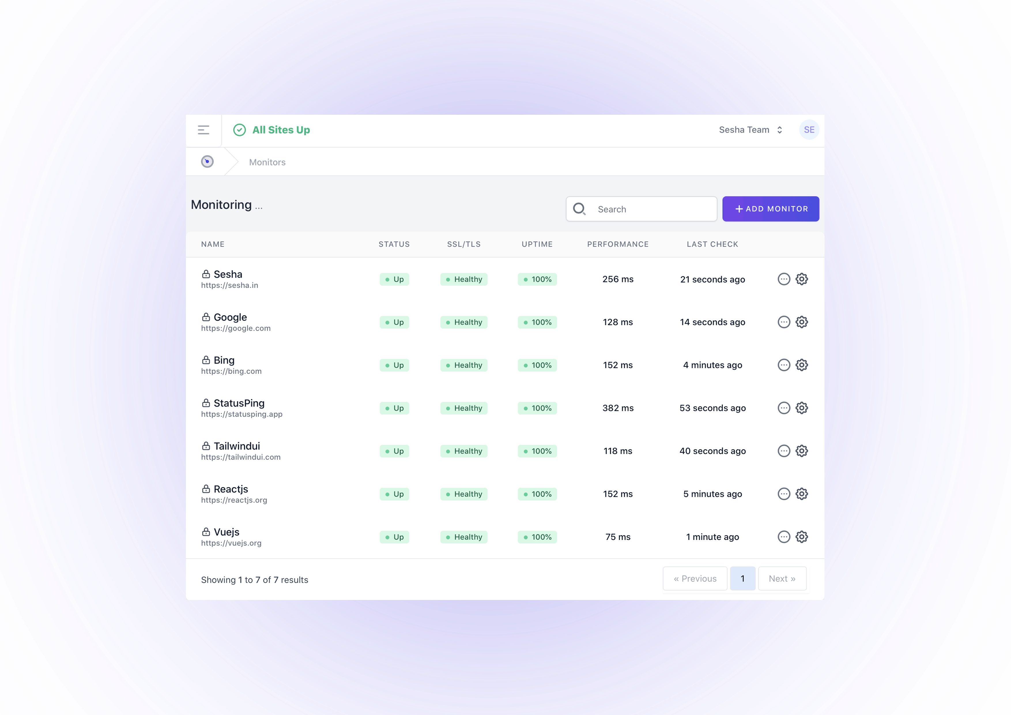 StatusPing | Website Monitoring Service with Status Pages 2